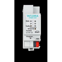 Routeur IP